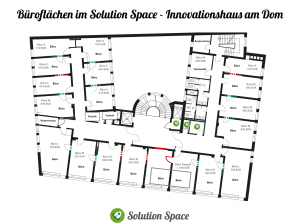 © Solution Space